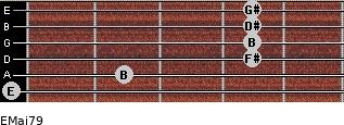 EMaj7/9 for guitar on frets 0, 2, 4, 4, 4, 4