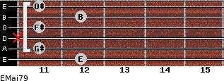EMaj7/9 for guitar on frets 12, 11, x, 11, 12, 11