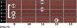 EMaj7/9 for guitar on frets 12, 9, 9, 11, 9, 11