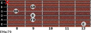 EMaj7/9 for guitar on frets 12, 9, 9, 8, 9, x