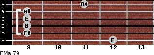 EMaj7/9 for guitar on frets 12, 9, 9, 9, 9, 11