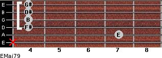 EMaj7/9 for guitar on frets x, 7, 4, 4, 4, 4