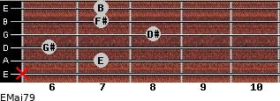 EMaj7/9 for guitar on frets x, 7, 6, 8, 7, 7