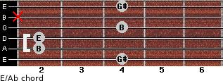 E/Ab for guitar on frets 4, 2, 2, 4, x, 4