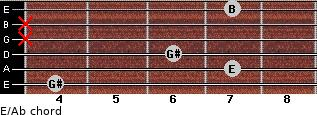 E/Ab for guitar on frets 4, 7, 6, x, x, 7