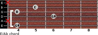E/Ab for guitar on frets 4, x, 6, 4, 5, x