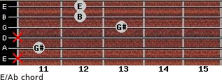 E/Ab for guitar on frets x, 11, x, 13, 12, 12