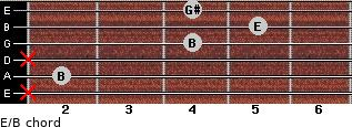 E/B for guitar on frets x, 2, x, 4, 5, 4