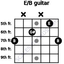 E/B for guitar on frets 7, x, 6, x, 5, 7