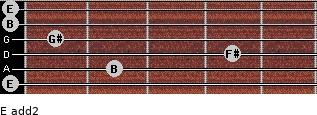 E add(2) for guitar on frets 0, 2, 4, 1, 0, 0
