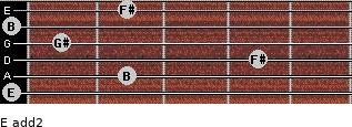 E add(2) for guitar on frets 0, 2, 4, 1, 0, 2