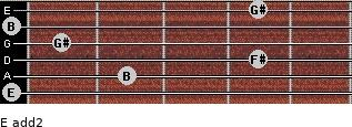 E add(2) for guitar on frets 0, 2, 4, 1, 0, 4