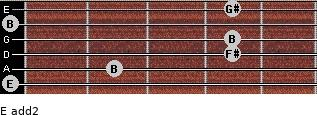E add(2) for guitar on frets 0, 2, 4, 4, 0, 4