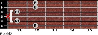 E add(2) for guitar on frets 12, 11, x, 11, 12, 12