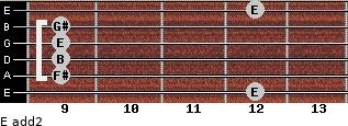 E add(2) for guitar on frets 12, 9, 9, 9, 9, 12