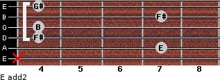 E add(2) for guitar on frets x, 7, 4, 4, 7, 4