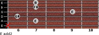 E add(2) for guitar on frets x, 7, 6, 9, 7, 7