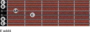 E add(4) for guitar on frets 0, 0, 2, 1, 0, 0