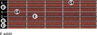 E add(4) for guitar on frets 0, 0, 2, 1, 0, 4
