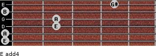 E add(4) for guitar on frets 0, 0, 2, 2, 0, 4