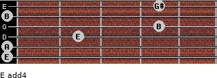 E add(4) for guitar on frets 0, 0, 2, 4, 0, 4