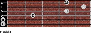 E add(4) for guitar on frets 0, 0, 2, 4, 5, 4