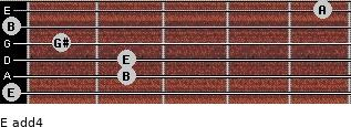 E add(4) for guitar on frets 0, 2, 2, 1, 0, 5