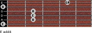 E add(4) for guitar on frets 0, 2, 2, 2, 0, 4