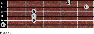 E add(4) for guitar on frets 0, 2, 2, 2, 5, 4