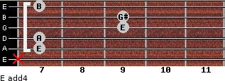 E add(4) for guitar on frets x, 7, 7, 9, 9, 7