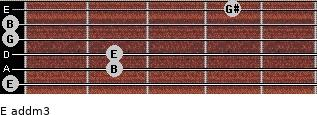 E add(m3) for guitar on frets 0, 2, 2, 0, 0, 4
