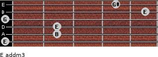 E add(m3) for guitar on frets 0, 2, 2, 0, 5, 4