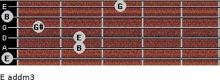 E add(m3) for guitar on frets 0, 2, 2, 1, 0, 3