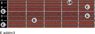 E add(m3) for guitar on frets 0, 2, 5, 0, 5, 4