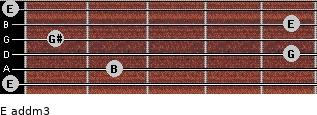 E add(m3) for guitar on frets 0, 2, 5, 1, 5, 0