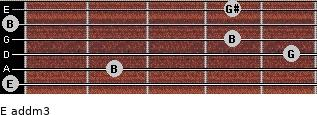 E add(m3) for guitar on frets 0, 2, 5, 4, 0, 4