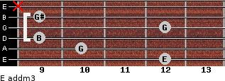 E add(m3) for guitar on frets 12, 10, 9, 12, 9, x