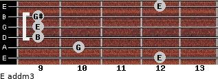 E add(m3) for guitar on frets 12, 10, 9, 9, 9, 12