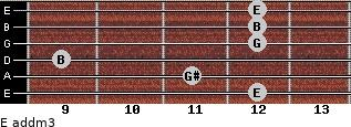 E add(m3) for guitar on frets 12, 11, 9, 12, 12, 12