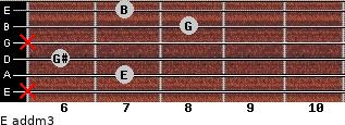 E add(m3) for guitar on frets x, 7, 6, x, 8, 7