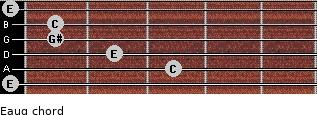 Eaug for guitar on frets 0, 3, 2, 1, 1, 0