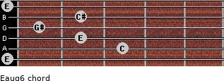 Eaug6 for guitar on frets 0, 3, 2, 1, 2, 0