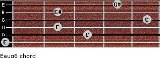Eaug6 for guitar on frets 0, 3, 2, 5, 2, 4