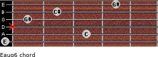 Eaug6 for guitar on frets 0, 3, x, 1, 2, 4