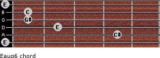 Eaug6 for guitar on frets 0, 4, 2, 1, 1, 0