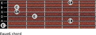 Eaug6 for guitar on frets 0, 4, 2, 1, 1, 4