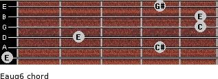 Eaug6 for guitar on frets 0, 4, 2, 5, 5, 4