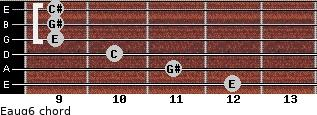 Eaug6 for guitar on frets 12, 11, 10, 9, 9, 9