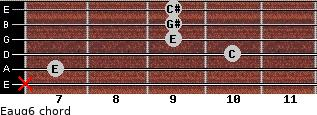 Eaug6 for guitar on frets x, 7, 10, 9, 9, 9