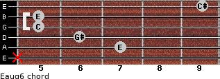 Eaug6 for guitar on frets x, 7, 6, 5, 5, 9